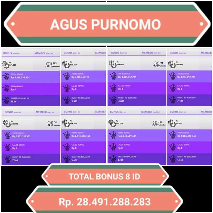 0881-405-1049 Milagros Malang Lowokwaru - Bukti Penghasilan Agus Purnomo (Director)
